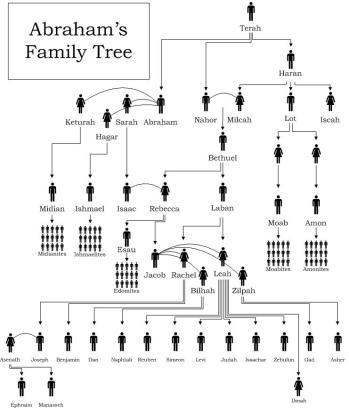 family_tree-1