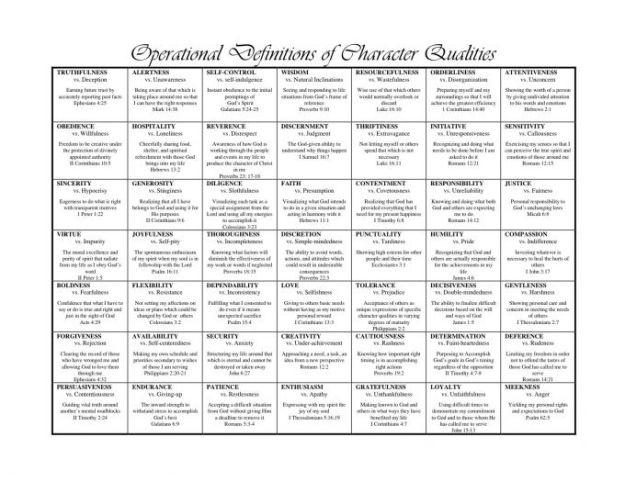 characterqualities-1